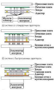 электроконтроль адаптер