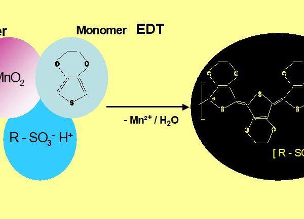 Рисунок 1: 3 компонента, необходимые для образования электропроводного полимера ENVISION HDI