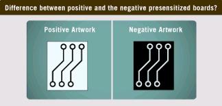 разница между негативным и позитивным фоторезистом