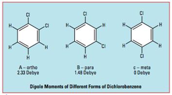 Материалы для высокоскоростных соединений