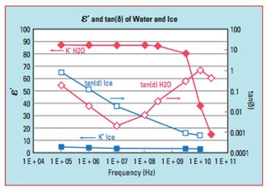 Материалы для высокоскоростных соединений-4